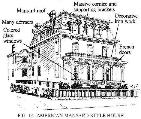 Style Second Empire Architectural Stimuli Pinterest Architecture And Mansard Roof
