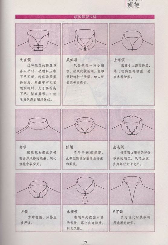 The different types of Qipao collars. From the more traditional to modified modern versions..... #cheongsam #mandarincollar