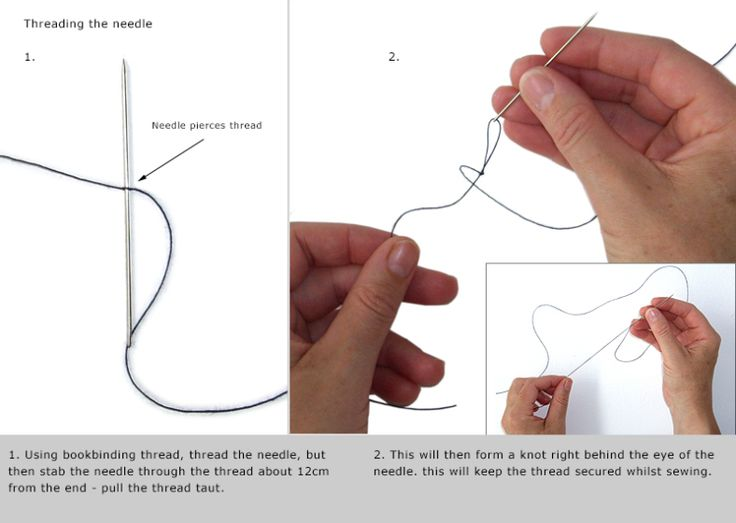 Really handy tip on threading and securing the sewing thread on your needle. These types of tips build competence in rank beginners, like me. See also the visual aid to the weaver's knot, another pin in this section. From the Multi-Section Hardback from the Bookbinding Tutorials, University of Portsmouth. Copyright UofP.