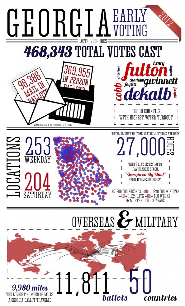 Best VOTING RIGHTS INFOGRAPHICS MAPS ILLUSTRATIONS Images On - Georgia voting map