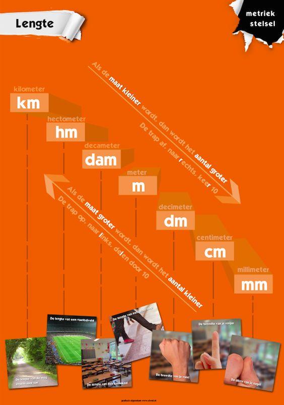 Lengtematen poster, inclusief referentie-foto's! Mail naar duim@xiwel.nl om deze digitaal aan te vragen. (ook beschikbaar met lege referentievakjes zodat je met de klas de eigen maten kunt opplakken).