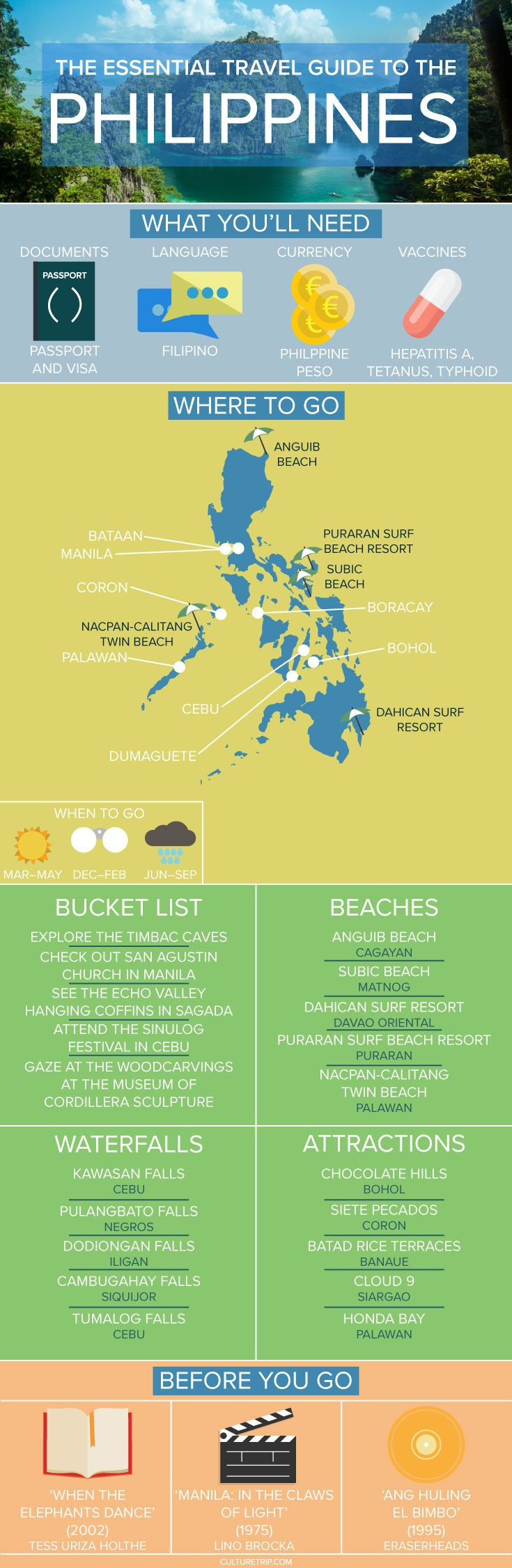 The Essential Travel Guide to the Philippines (Infographic)|Pinterest: theculturetrip