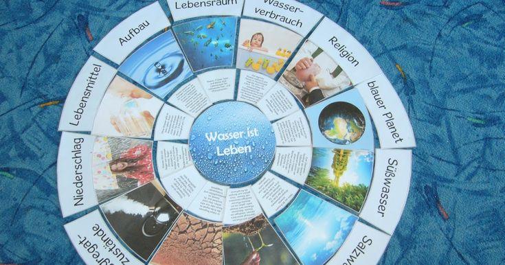 """Ideenreise: Legekreis """"Wasser ist Leben"""""""