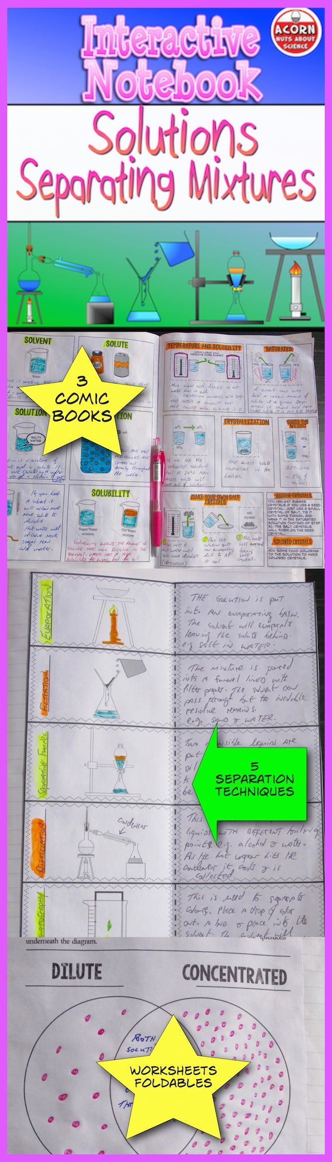 Your students will love these activities for their science interactive notebooks. Solutions, solvents and solutes are covered as are dilute versus concentrated solutions. Separation techniques such as filtration, distillation, evaporation and chromatograp