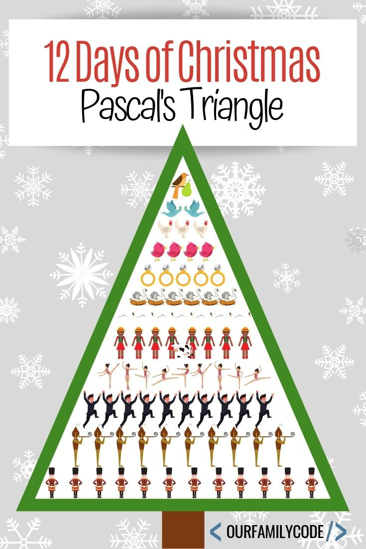 Pascal S Triangle Math Activity For Christmas Craft Activities For Kids Fun Christmas Activities Triangle Math [ 1102 x 735 Pixel ]