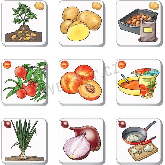 Pexetrio Kids: Znáš ovoce a zeleninu