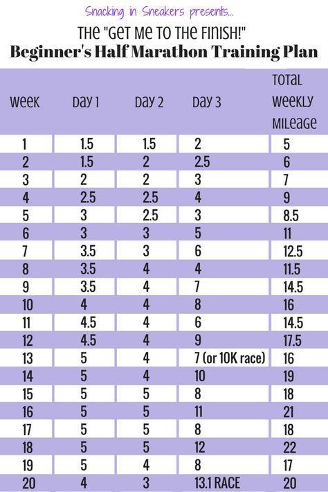 Best  Half Marathon Training  Weeks Ideas On   Half