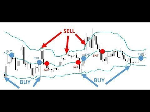 Qemm386 options trading