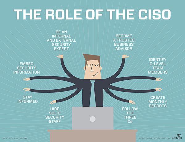 El papel del CISO