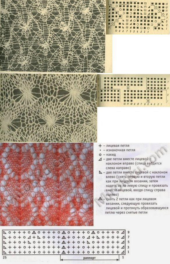 Spinnenweb patroon spaken.