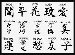 Resultado de imagen para imagenes kinesicas con su significado