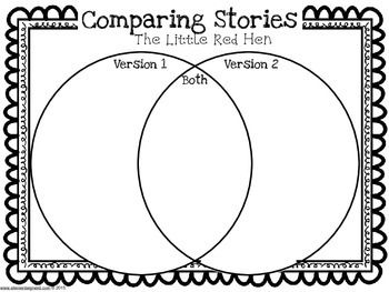 Use this FREE Venn Diagram to compare two different versions of The Little Red Hen!