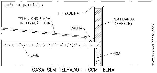 telhado com telha embutida