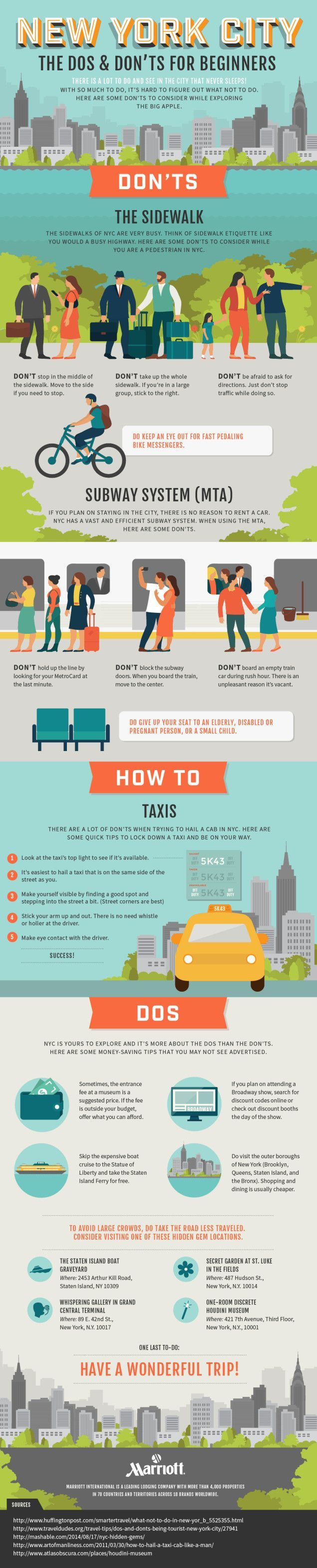 New York City for Beginners - Dos and Don'ts and Travel Tips Infographic