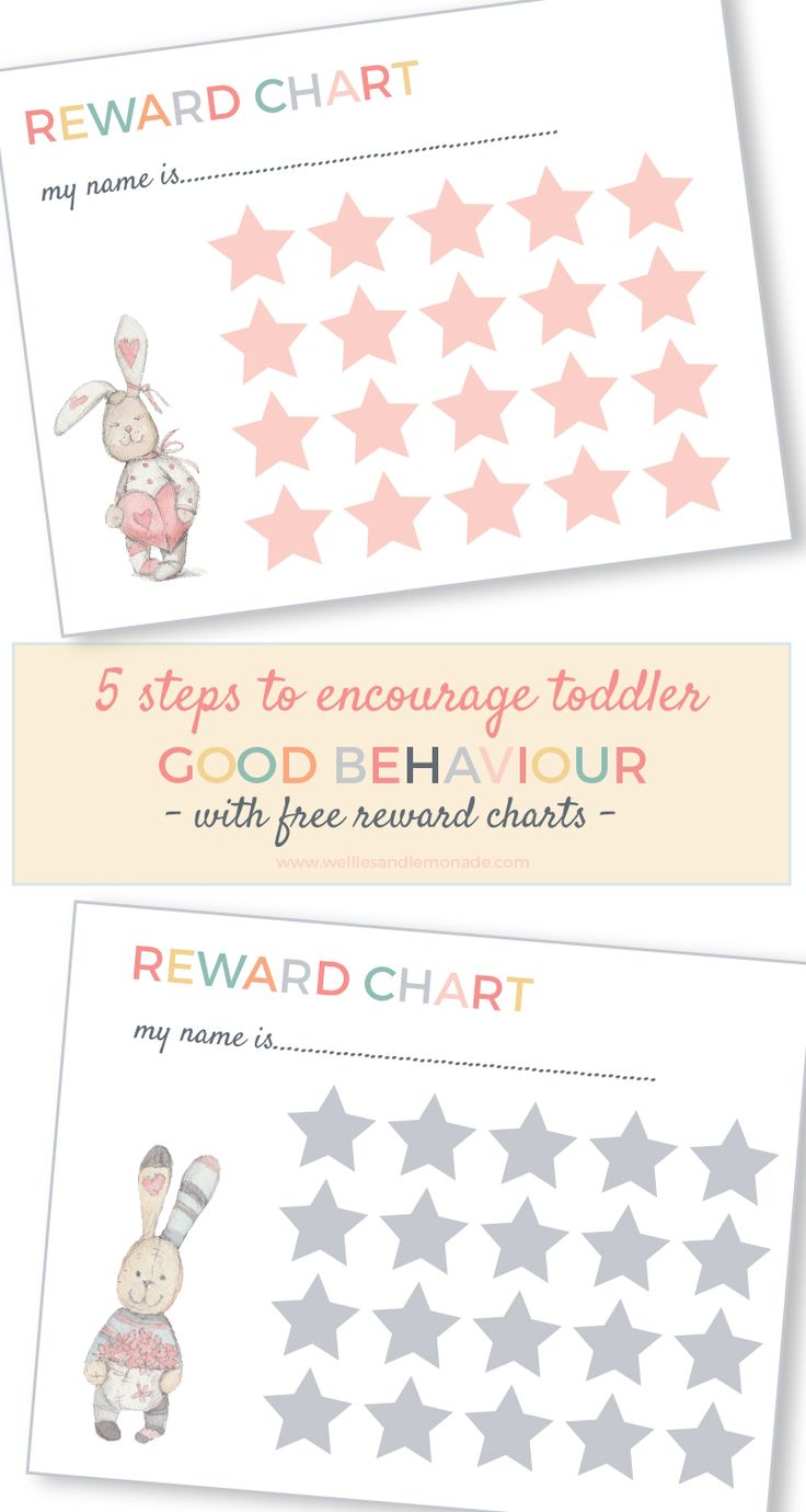 Colouring in reward charts - 5 Steps To Encourage Toddler Good Behaviour Toddler Behavior Chartstoddler Chartreward