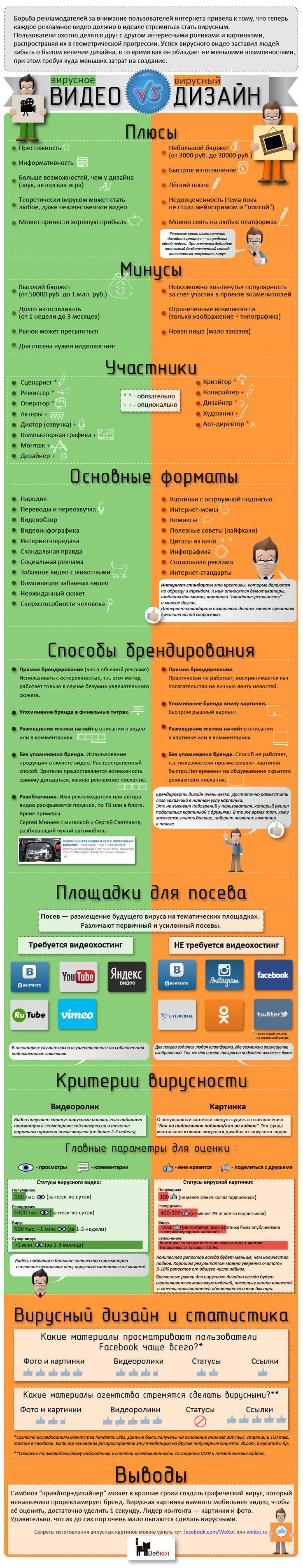 vs-chistovik-dlya-veb.jpg (903×4660)