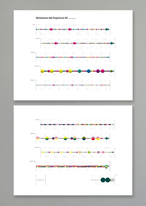 Paganini Poster / SisTeMu projects — Available to purchase at Tom Edicions. http://tomedicions.bigcartel.com