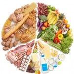 Dieta disociata- totul despre dieta disociata