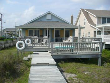 Atlantic+Beach,+NC+Vacation+Rentals+|+Fields+-+300+East+Boardwalk+|+Atlantic+Beach+Oceanfront