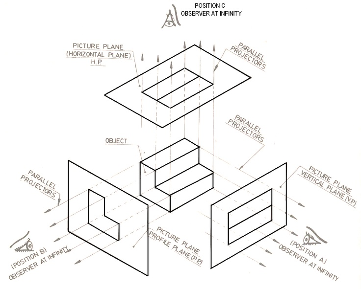 25+ trending Isometric drawing exercises ideas on
