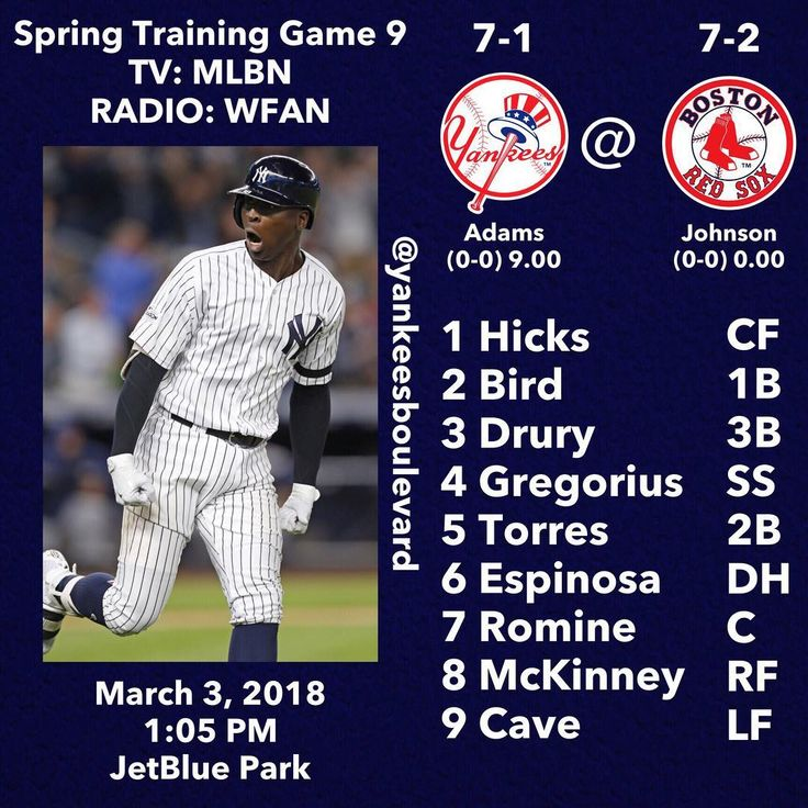 Game Day! Im sorry for not posting anything these last 2 days now Ill be back on schedule. Chance Adams gets the start. Lets Go 8-1!! - #yankees #newyork #newyorkyankees #ny #nyc #newyorkcity #nypd #yankeestadium #aaronjudge #garysanchez #giancarlostanton #baseball #sports #mlb #lgy #nyy #bostonsucks #buckfoston