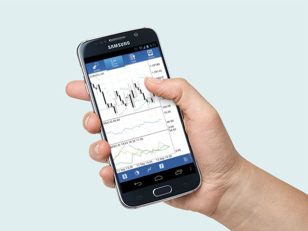 Unique Technical Analysis And Charting Tools Full Graphical