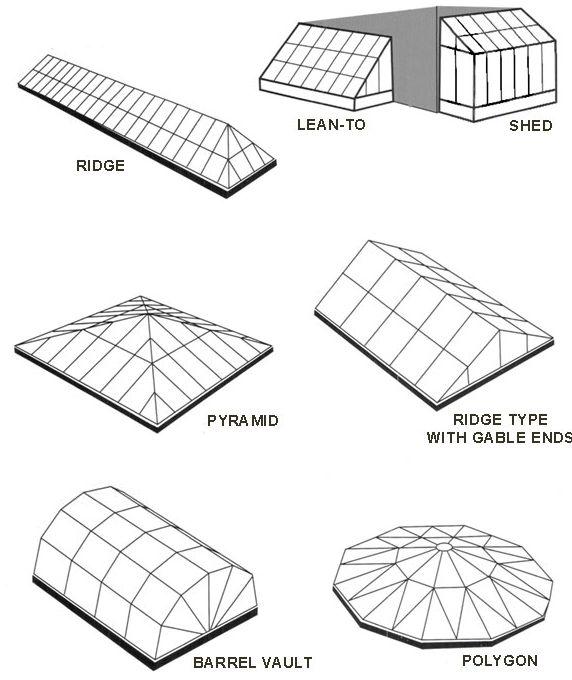Commercial Lighting Types: 10 Best Ridgeglaze Rooflights Images On Pinterest