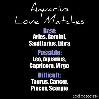 Daily Horoscope Bélier - And I'm in love with an Aries #horoscopelovematch