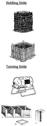Compostbakken en rotatie methodes voor compost.