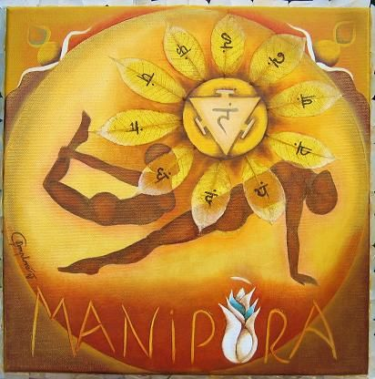64 best images about 3rd chakra manipura on pinterest