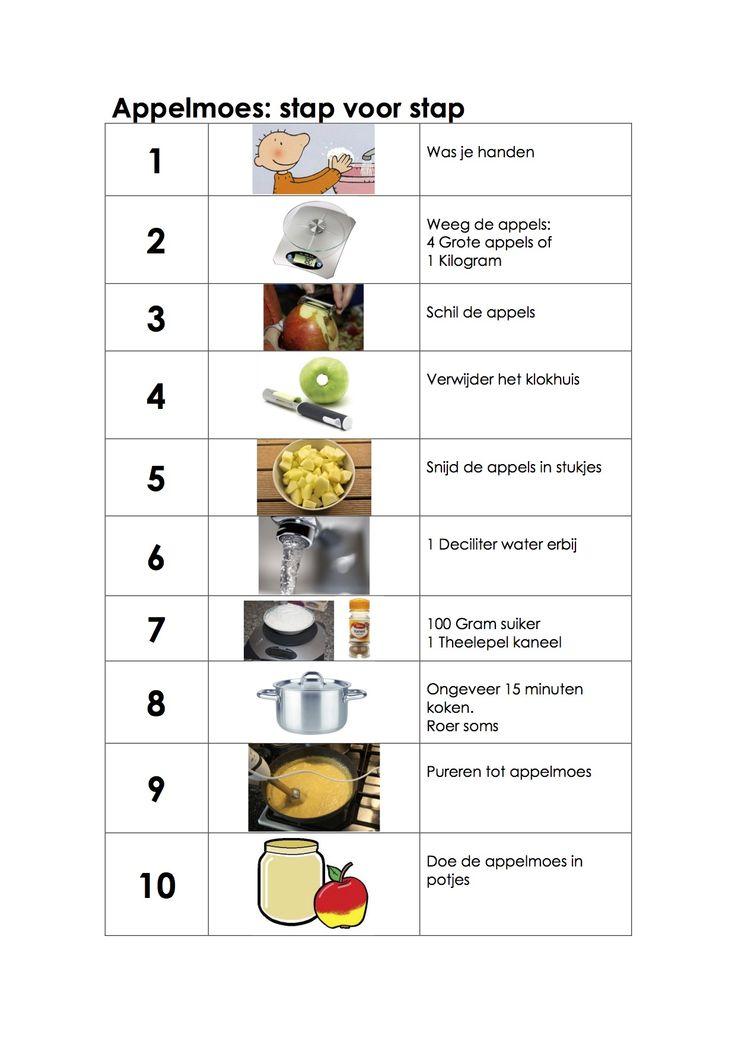 Appelmoes maken, stap voor stap #kleuters #voeding