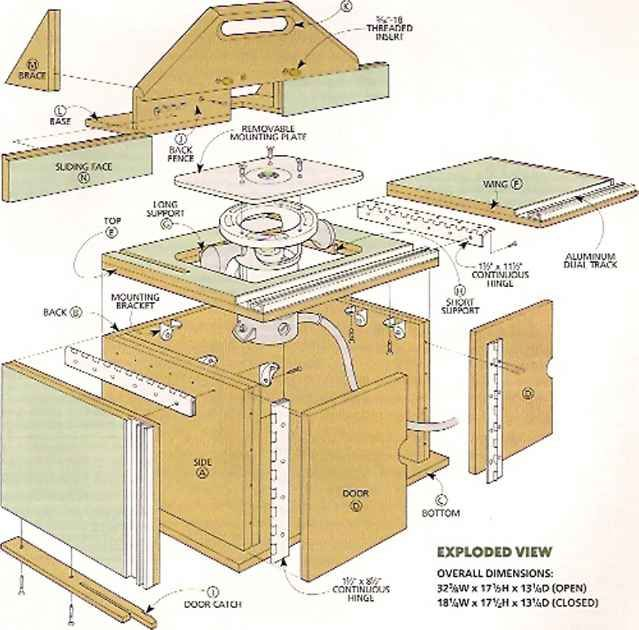69 best desk images on pinterest woodworking plans atelier and board this compact router table has a large top with wings that fold away making it compact and easy to store the multipurpose fence doubles as a sturdy handle greentooth Images