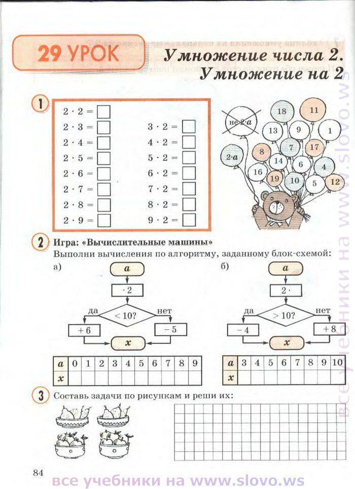 Спишу.ру 5 класса по русскому языку
