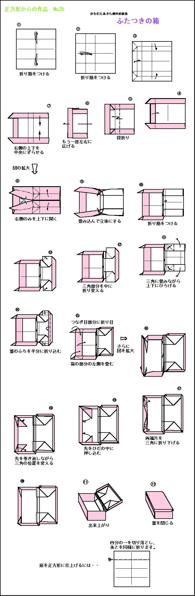 http://www.geocities.jp/rivervillagekyo/page028.html