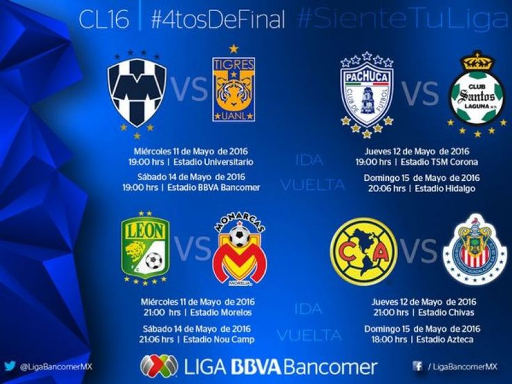 LIGUILLA MX - CL2016 // OCTAVOS DE FINAL