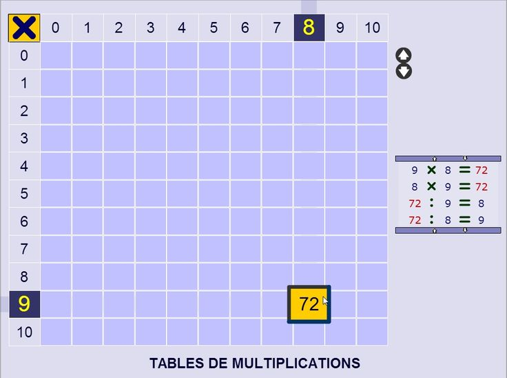 124 best math 39 s lessons images on pinterest learning - Pour apprendre les tables de multiplication ...