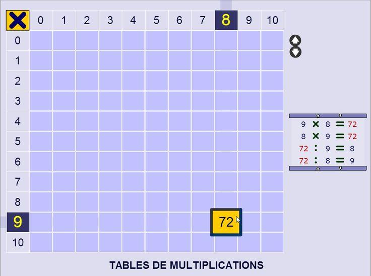 Une superbe animation à utiliser sur le TBI ou sur les PC des élèves pour apprendre les tables de multiplication et de division.