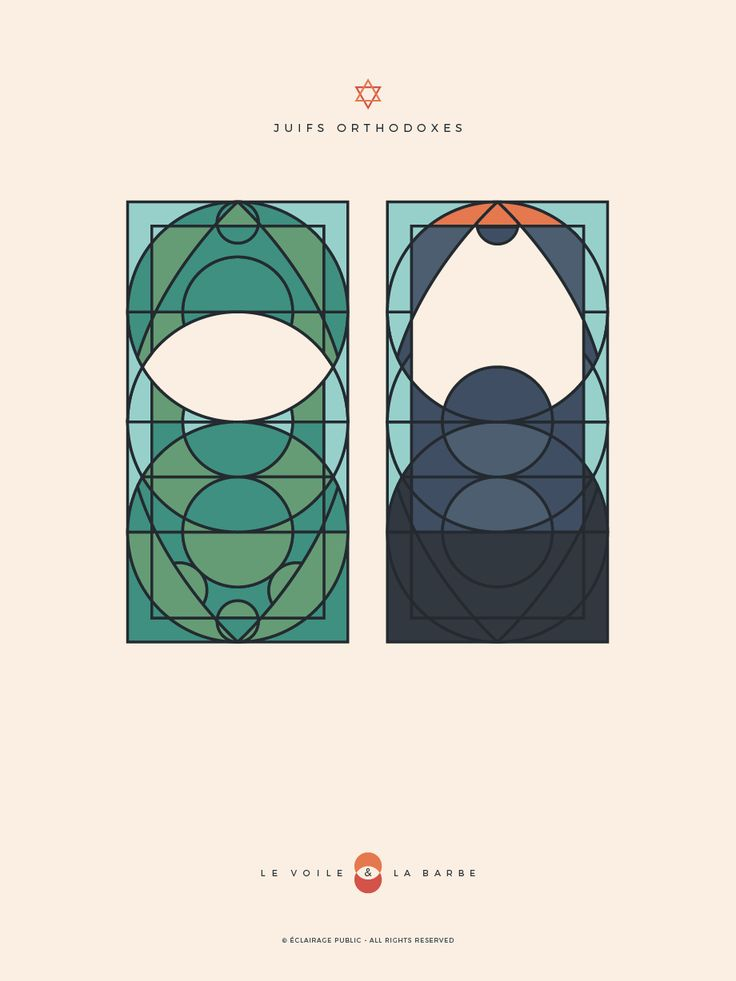 """Juifs orthodoxes - Femme et Homme - Portraits extraits de l'infographie """"LE VOILE & LA BARBE"""" by ÉCLAIRAGE PUBLIC"""