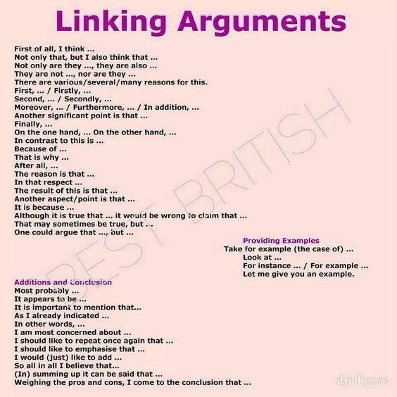 Forum   ________ Learn English   Fluent LandLinking Arguments in English   Fluent Land