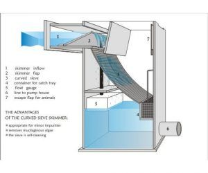 1000 ideas about pool skimmer on pinterest above ground. Black Bedroom Furniture Sets. Home Design Ideas