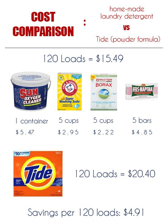 """tide vs. generic detergent essay And that's how tides work  it is simultaneously low tide in east  the word """"tides"""" is a generic term used to define the alternating rise."""