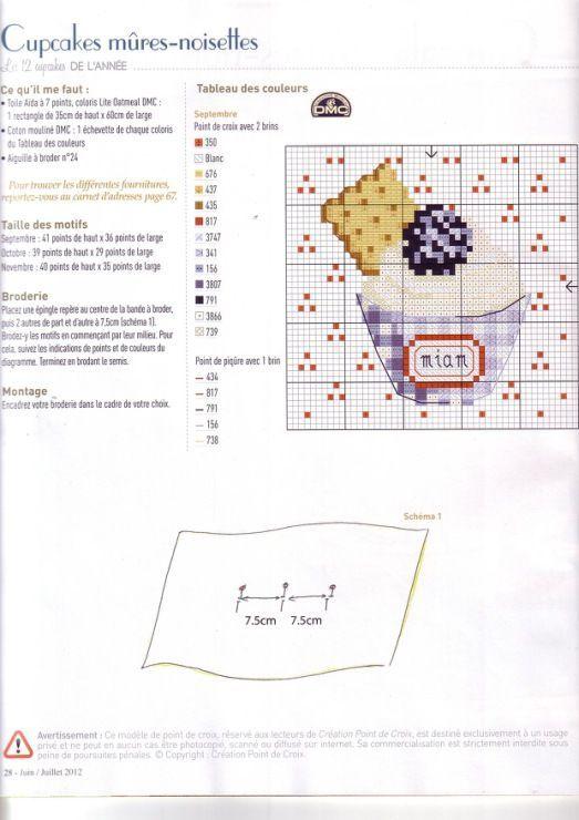 0 point de croix grille et couleurs de fils cupcake mures