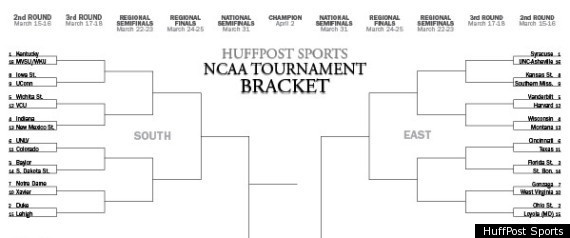 NCAA 2012 Mens Basketball Bracket! This is the best time of every year:) I love march madness