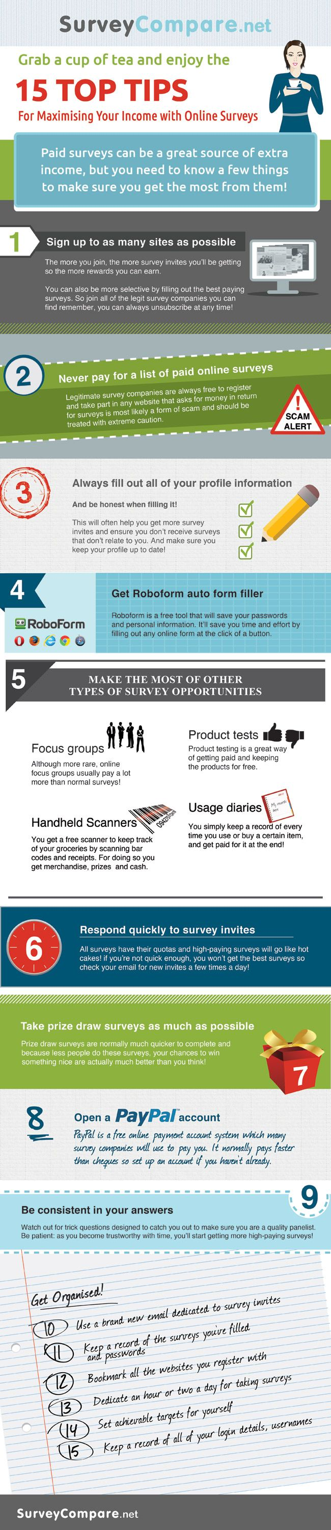 surveys for cash through mail 11 best images about ebay infographics on pinterest 3200