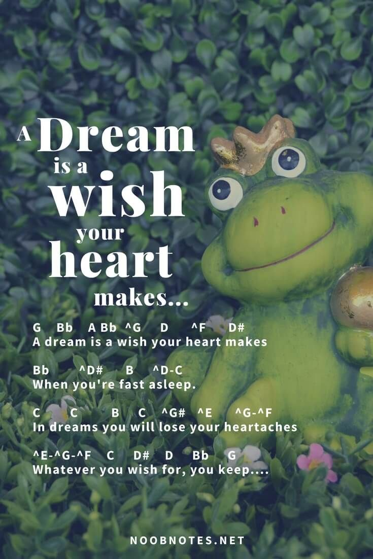 A Dream Is A Wish Your Heart Makes Sheet Music Sheet Music Easy