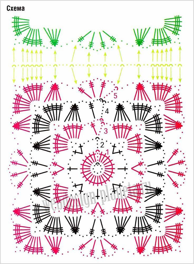 ογκομετρική μοτίβα πουλόβερ άγκιστρο φιλιγκράν του πλεξίματος διαγράμματος