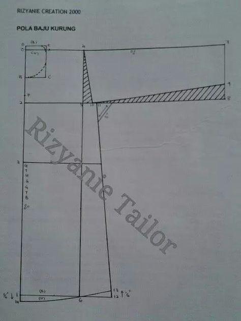 fbb0088a4f44800939424d06221288a0.jpg (480×640)