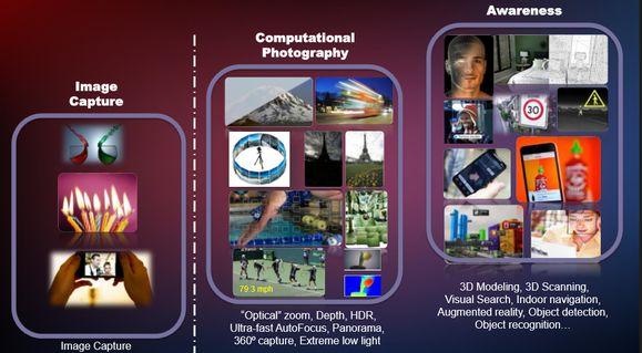 Movidius, the chip maker's next second-generation faster visual processor