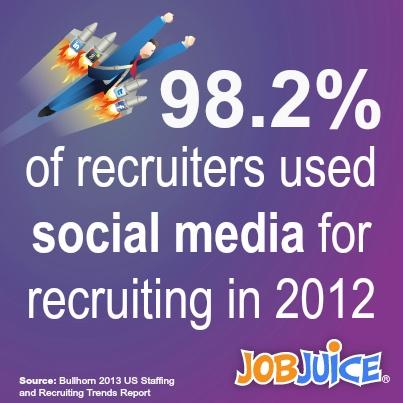 18 best Use Social Media to Land Your Next Job images on Pinterest - social media job description