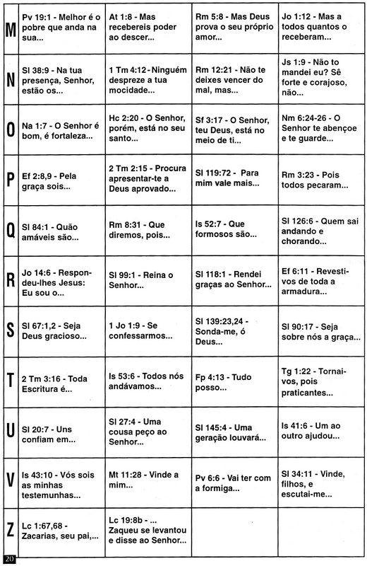 EBD               Extraído da revista O Evangelista de crianças Outubro, novembro e dezembrode 1996